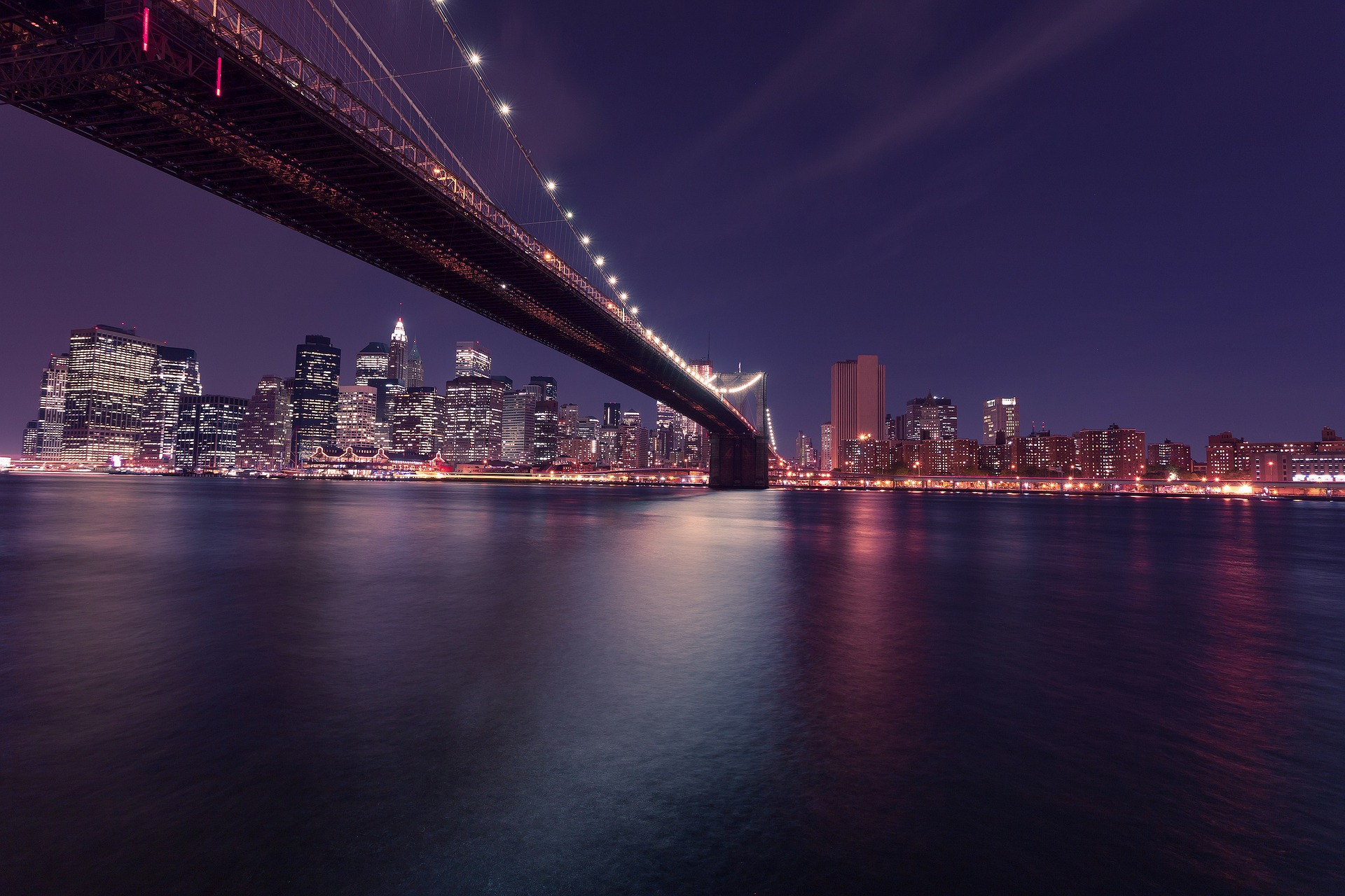 Places To Visit In NYC
